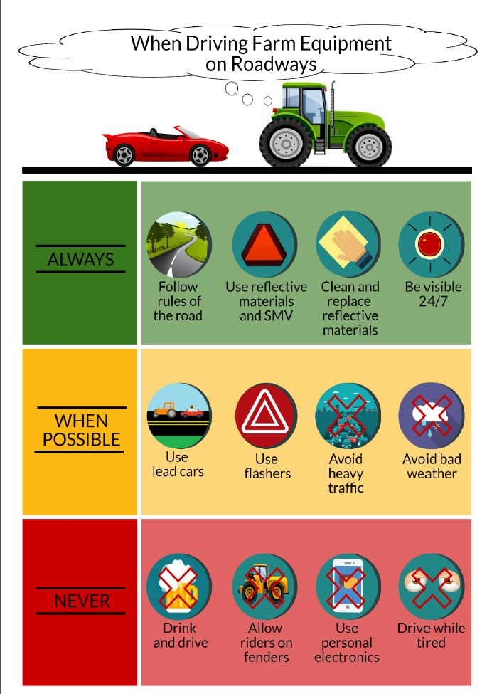 Farm vehicle road safety handout