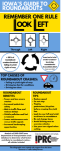 Iowa's Guide to Roundabouts